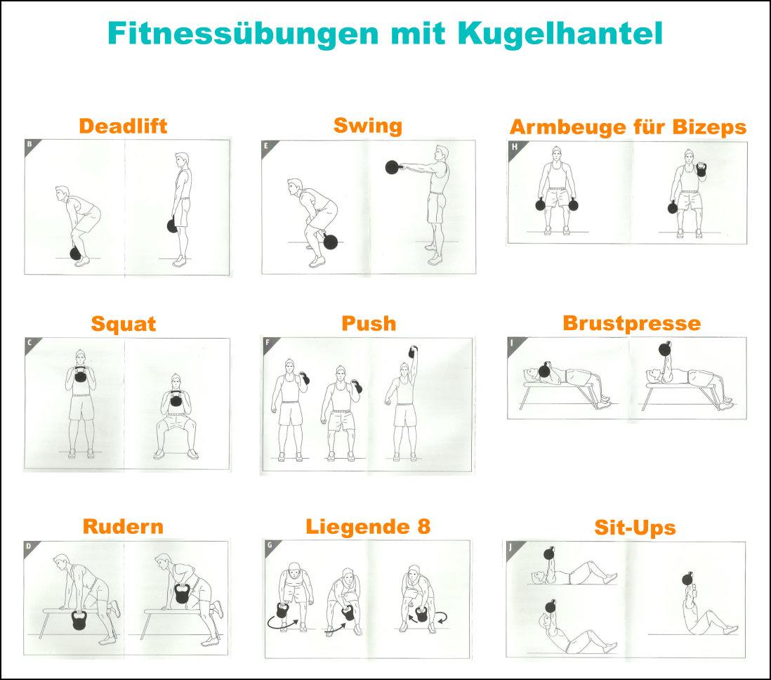 Fitnessübungen mit Kugelhanteln für Zuhause