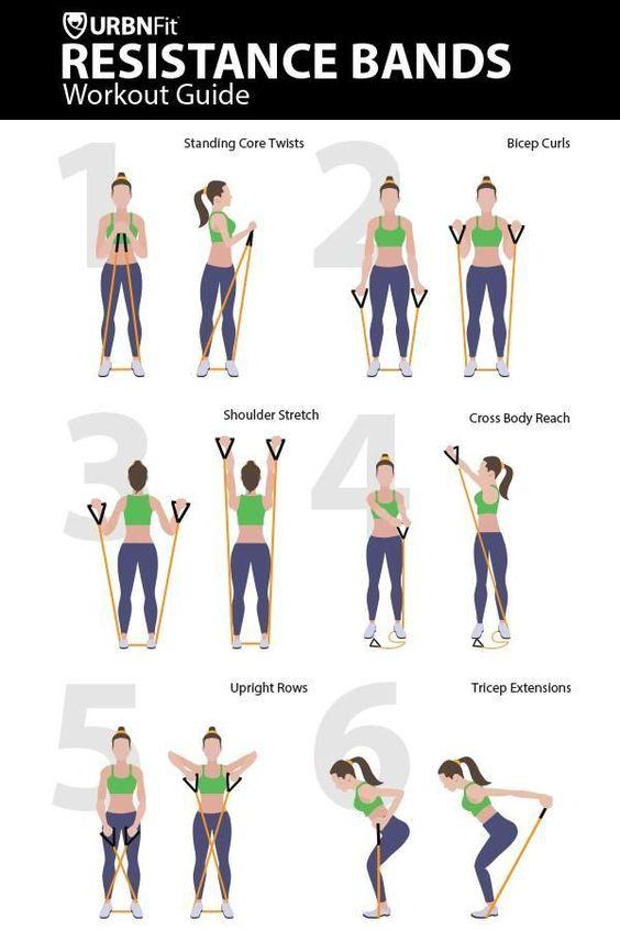 Übungen für Training Zuhause mit Fitnessband