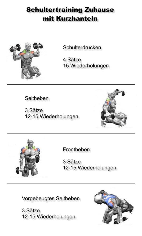 4 Übungen für Schultertraining mit Kurzhanteln